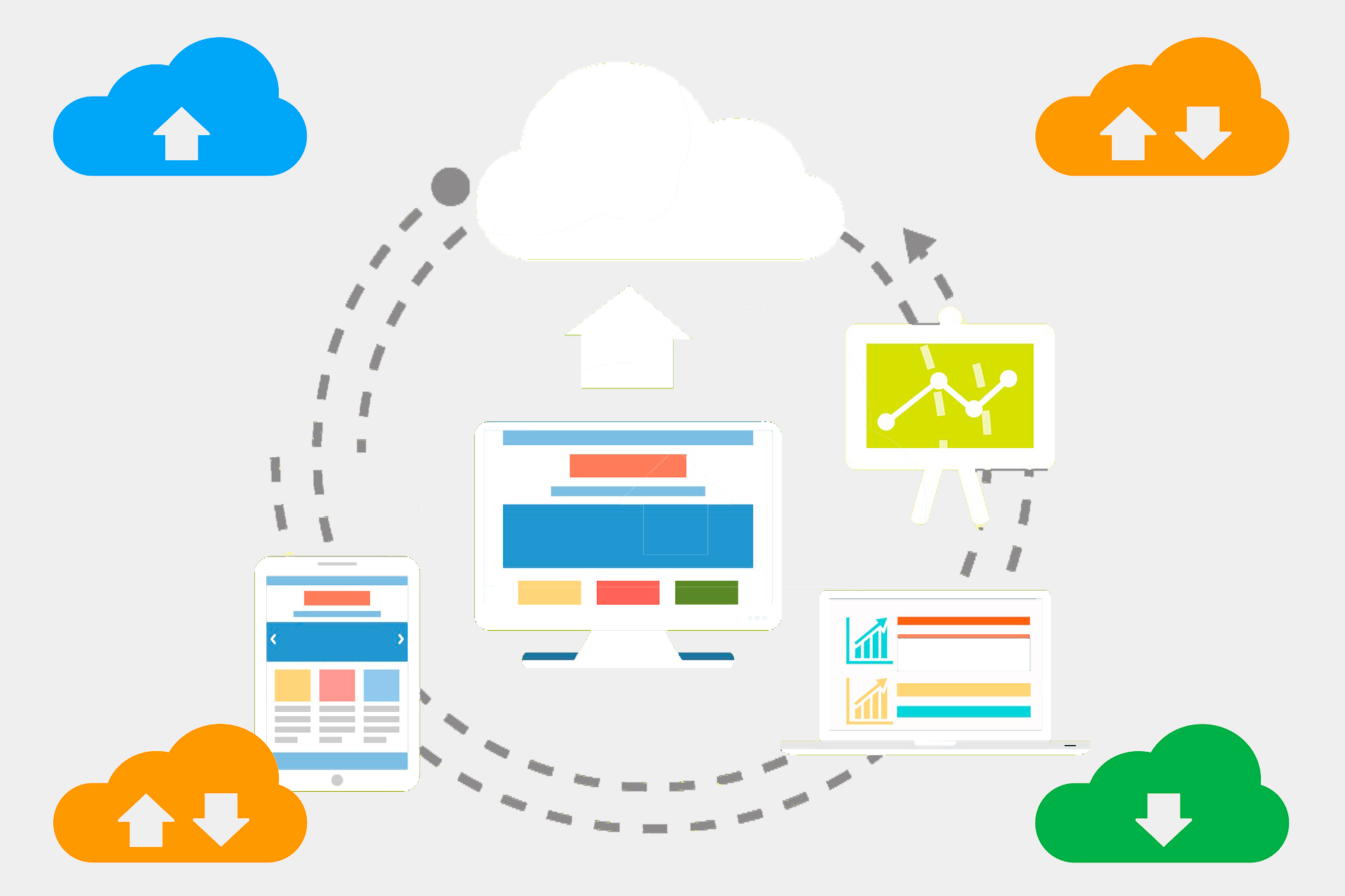 Why do you need cloud storage?